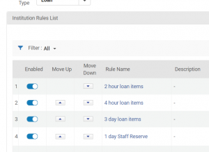 Screenshot of institution rules list with the type of Loan.