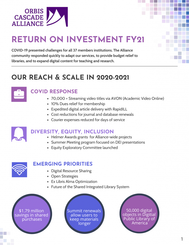 Return on Investment FY21, Page 1 (Download PDF for text)